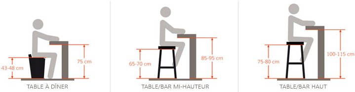 Vente tabouret de bar belgique